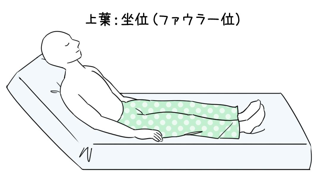 kokyurigakuryoho_1