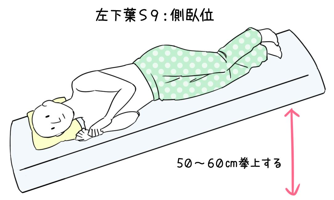 kokyurigakuryoho_3