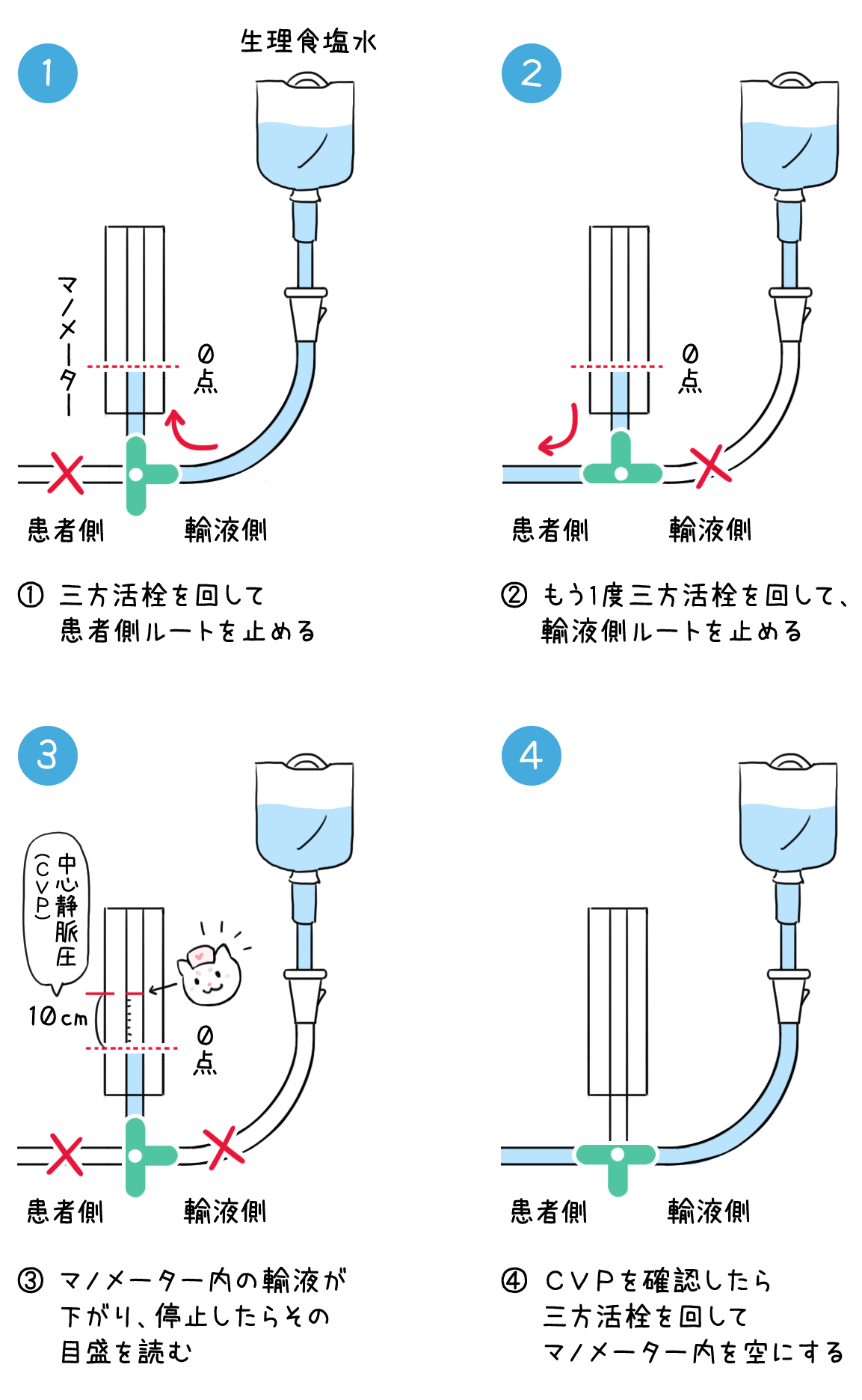 tyushinzyoumyakuatsu